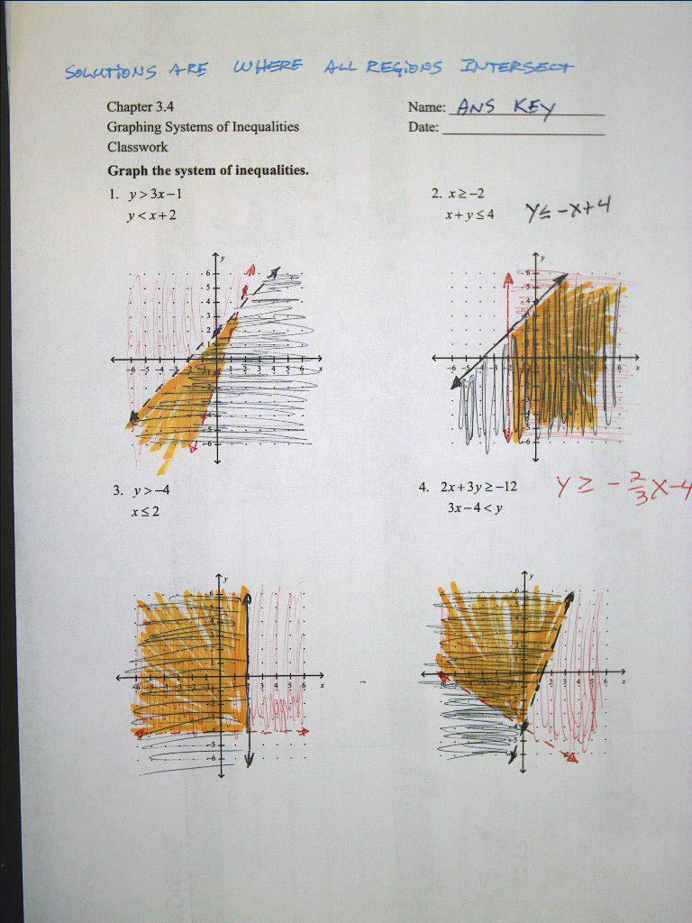 glencoe algebra 1 worksheets