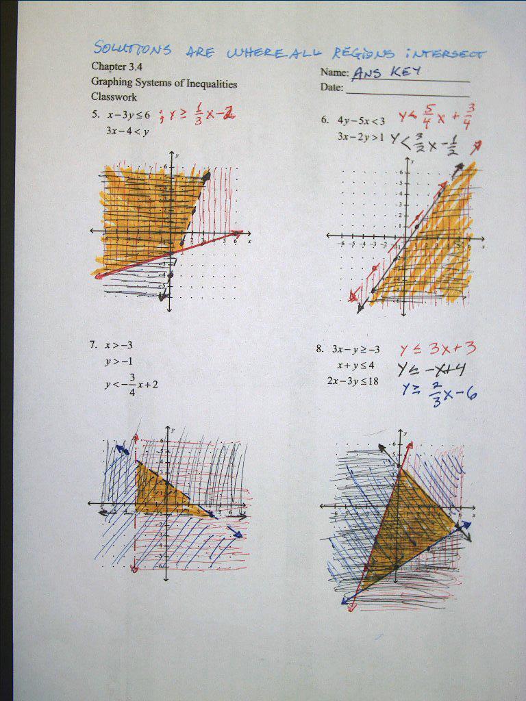 Workbooks inverse trigonometric functions problems worksheets : Alg/Trig